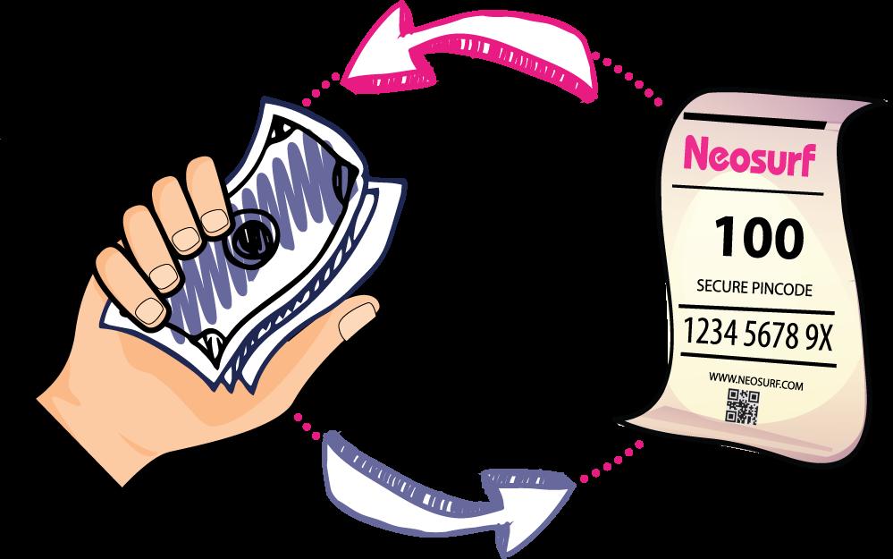 Kaufen Sie Neosurf mit Bargeld